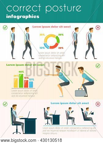 Posture Infographics Flat Template With Information About Correct And Incorrect Human Poses At Walki