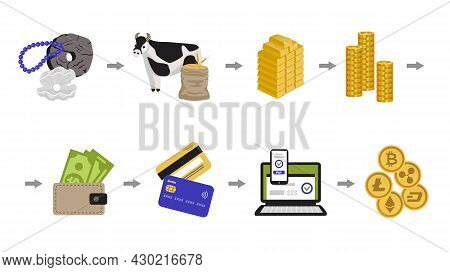 Evolution Money Progress Concept Transforming Money Step By Step Over Several Hundred Years Vector I