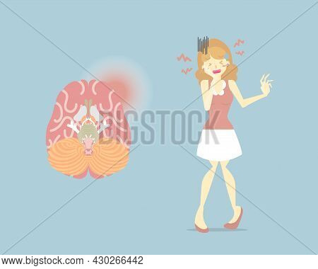 Woman With Headache And Human Brain, Brain Tumor Cancer Symptom, Healthcare Concept, Internal Organs