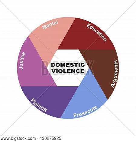 Diagram Concept With Domestic Violence Text And Keywords. Eps 10 Isolated On White Background