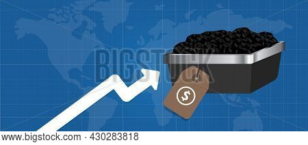 Coal Ore Price Going Up High Increase In International Trading Export Import Market