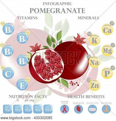 Infographic About Nutrients In Pomegranate. Vector Illustration Of Pomegranate, Vitamins, Fruits, He