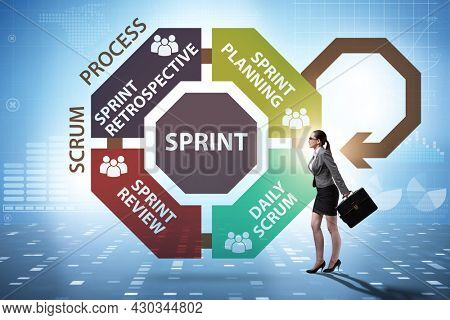 Scrum process illustration with businesswoman