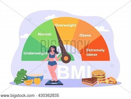 Body Mass Index Concept. Obese Woman Stands On Scales Next To Indicator Bmi. Improper Nutrition And