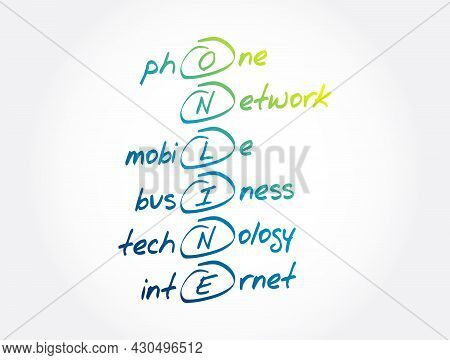 Online - Phone Network Mobile Business Technology Internet Acronym, Business Concept Background