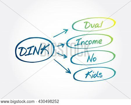 Dink - Dual Income No Kids Acronym, Concept Background