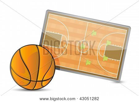 Basketball Field Tactic Table, Basketball Balls
