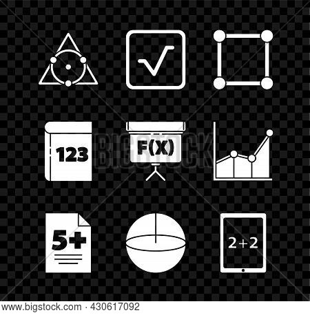 Set Triangle Math, Square Root, Geometric Figure, Test Or Exam Sheet, Sphere, Tablet With Calculator
