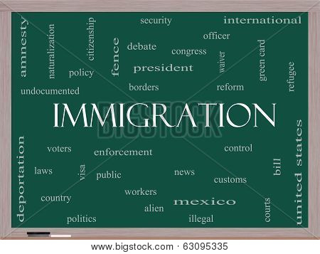 Immigration Word Cloud Concept On A Blackboard