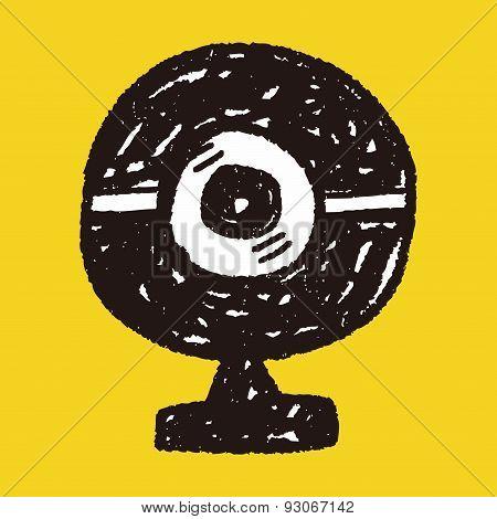 Ccd Camera Doodle