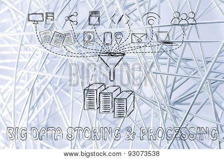 Big Data Storing And Processing