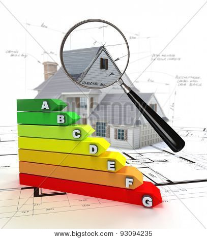 House model, with a magnifying glass and an energy efficiency chart