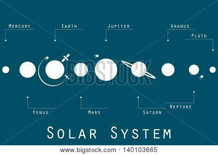The solar system planets and satellites in the original style. Vector illustration.