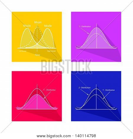 Flat Icons Set of Positve and Negative Distribution Curve and Standard Normal Distribution Curve.