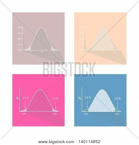 Charts and Graphs Collection of Gaussian Bell Curve or Standard Normal Distribution Curve.