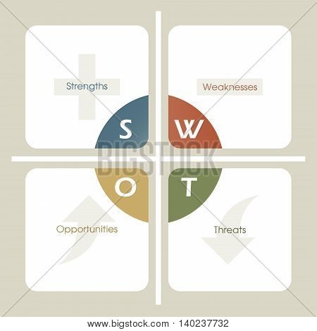 SWOT Analysis table template for private and commercial use