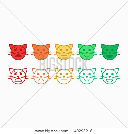 Feedback vector concept cat face. Feedback in form of emotions, emoji. Customer feedback. Review of consumer.