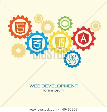 Web Development In Gears