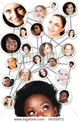 非洲女人社会网络图