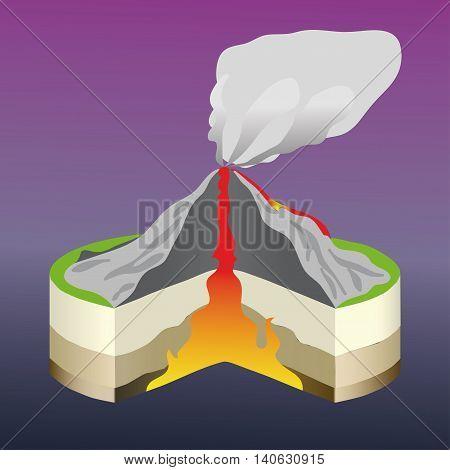The volcano cross section isolation on purpure.