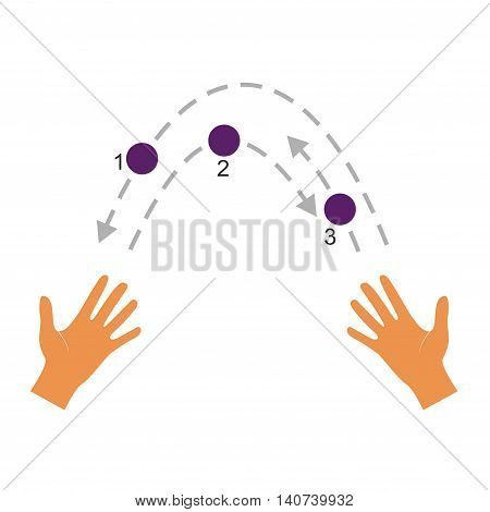 Juggling. Hands throw ball in flat style isolated on white background. Learn to juggle advice.