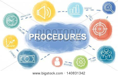Business Strategy Policy Procedure Concept