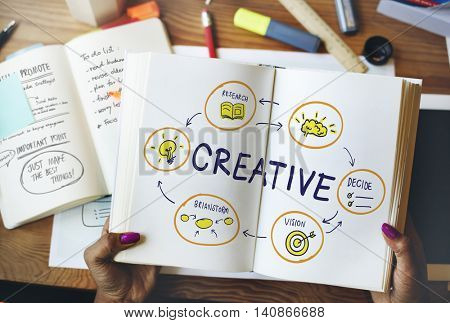 Creative Creativity Innovation Design Vision Concept