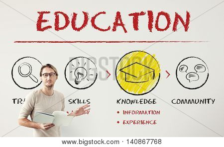Education Intelligence Students Learning Concept