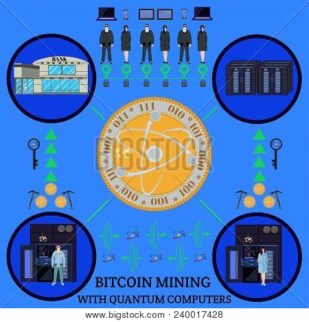 Bitcoin Mining With Quantum Computers Process. Vector Flowchart With Bitcoin Coin In Center And Quan