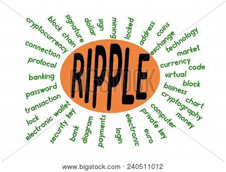 A Word Cloud Associated With Ripple On A White Background ,  Word Ripple In The Middle
