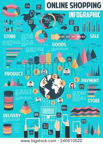 Online Shopping Infographic. Internet Shop, Delivery And Network Payment Graph, Web Market Sale Prom