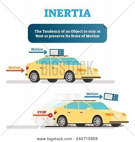 Inertia Tendency Demonstration Example With Moving Objects, Vector Illustration Educational Science