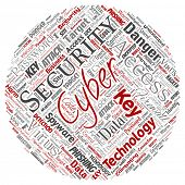 Conceptual cyber security online access technology round circle red word cloud isolated background. Collage of phishing, key virus, data attack, crime, firewall password, harm, spam protection poster