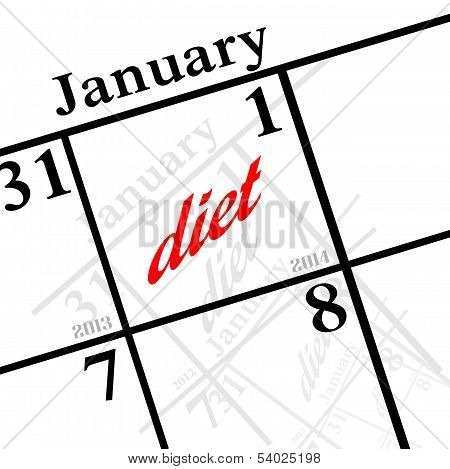 resolution to diet