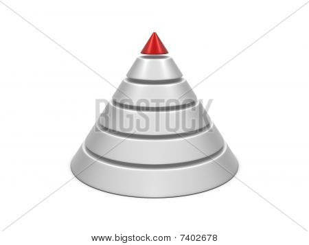 Cone chart red-white