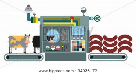 Infographic Production sausage. Stages of production of sausage made from beef. Conveyor belt with c