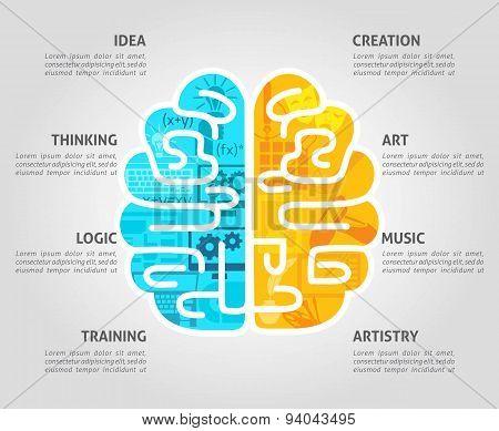 Brain Concept Flat