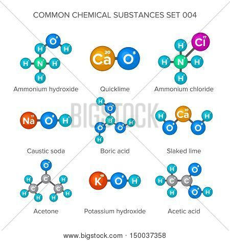 Molecular structures of common chemical substances isolated on white poster