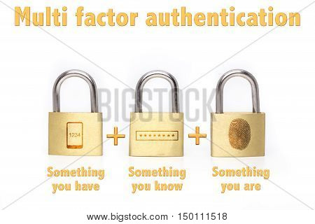 Multi factor authentication concept with three padlocks isolated on white and the phrase something you know have are and a mobile password and fingerprint icon