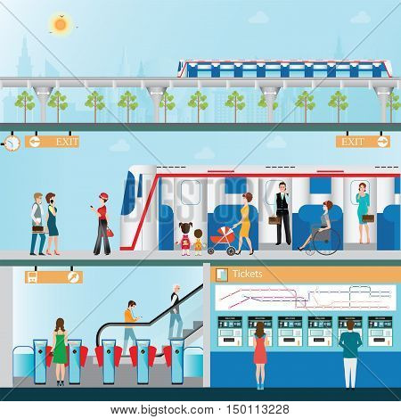 Sky train station with people ticket vending machines Railway Map Entrance of railway station platform and sky train on city view background business travel infographic of transportation vector illustration.