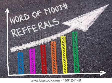 Word Of Mouth Refferals Written Over Colorful Graph And Rising Arrow