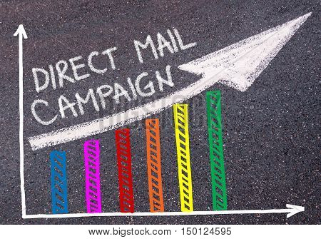 Direct Mail Campaign Written Over Colorful Graph And Rising Arrow