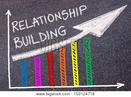Relationship Building Written Over Colorful Graph And Rising Arrow