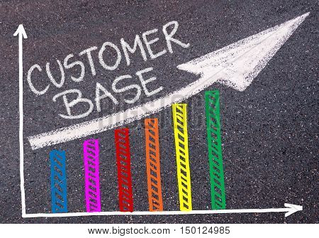 Customer Base Written Over Colorful Graph And Rising Arrow