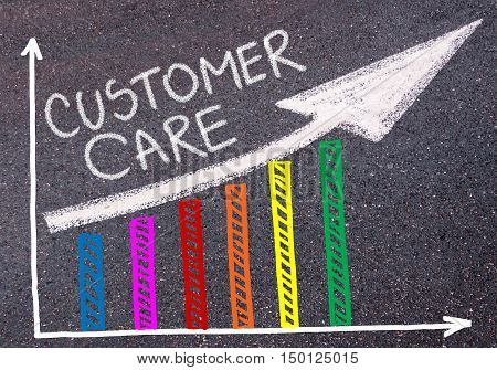 Customer Care Written Over Colorful Graph And Rising Arrow