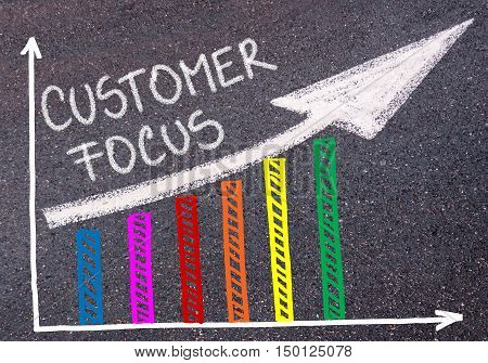 Customer Focus Written Over Colorful Graph And Rising Arrow