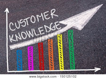 Customer Knowledge Written Over Colorful Graph And Rising Arrow