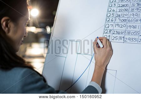 Close-up of businesswoman drawing business graph on whiteboard in the office