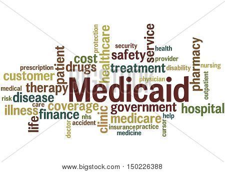 Medicaid, Word Cloud Concept 2