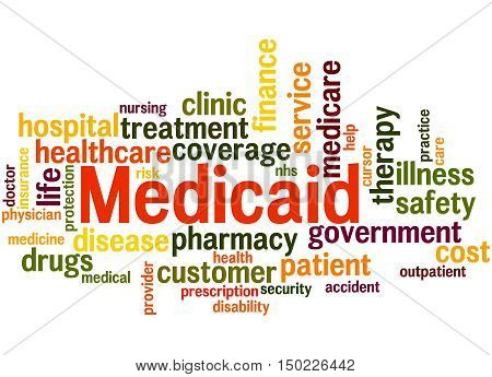 Medicaid, Word Cloud Concept 4